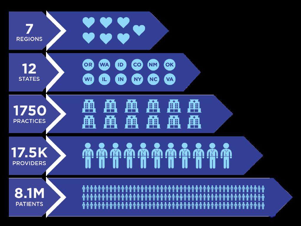 scale graphic